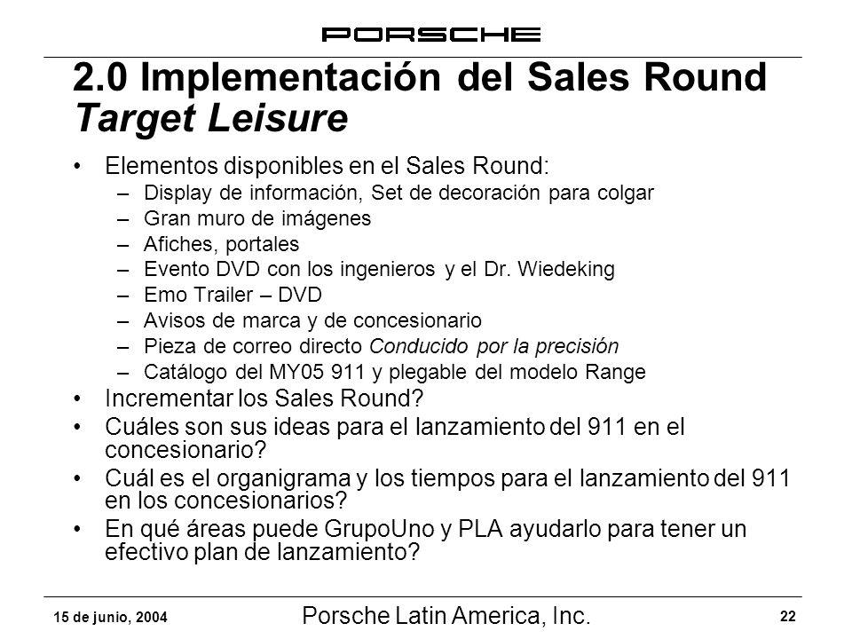 2.0 Implementación del Sales Round Target Leisure