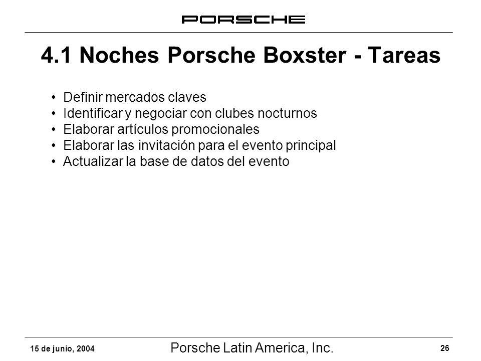 4.1 Noches Porsche Boxster - Tareas