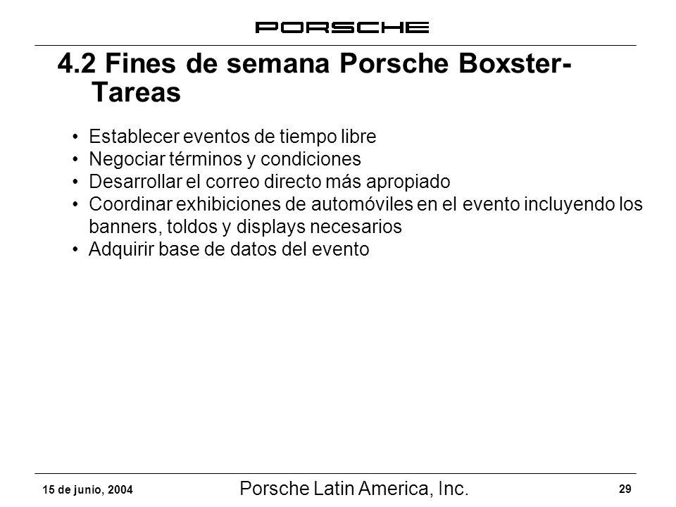 4.2 Fines de semana Porsche Boxster- Tareas