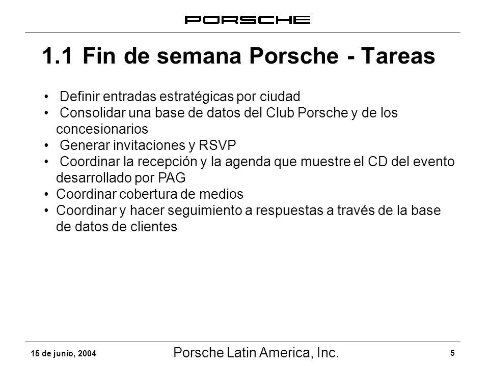 1.1 Fin de semana Porsche - Tareas