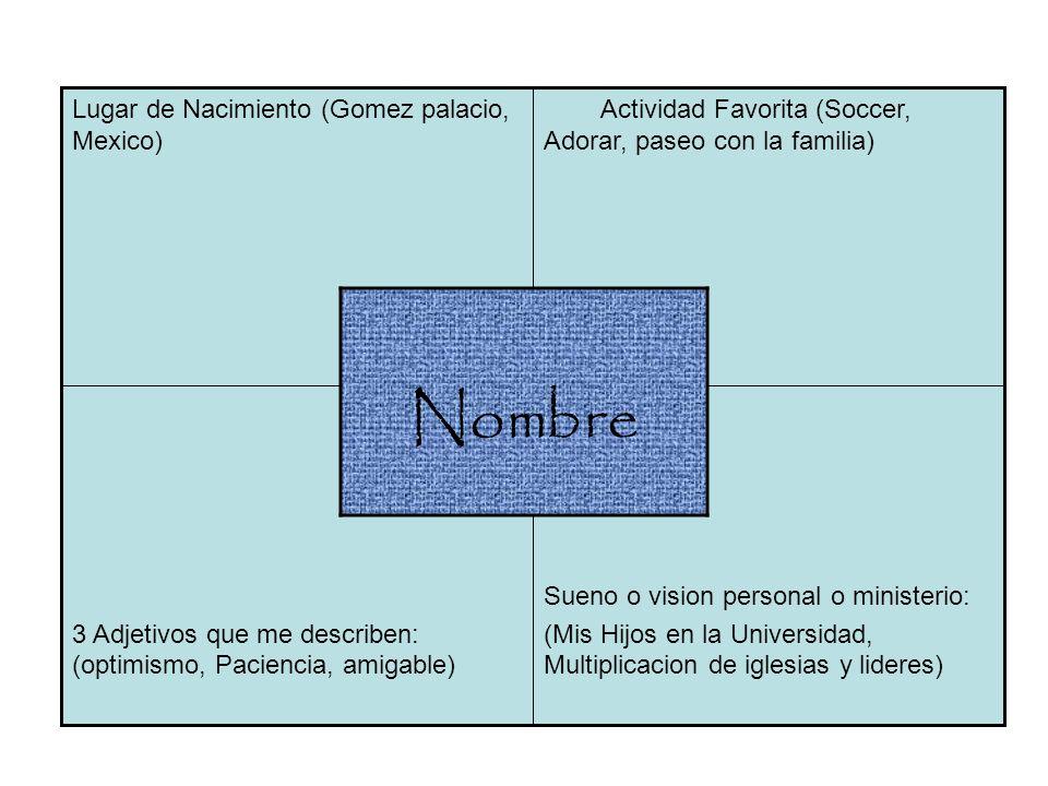 Nombre NOMBRE Lugar de Nacimiento (Gomez palacio, Mexico)