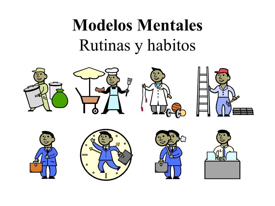 Modelos Mentales Rutinas y habitos