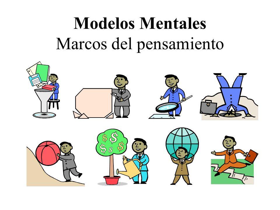 Modelos Mentales Marcos del pensamiento