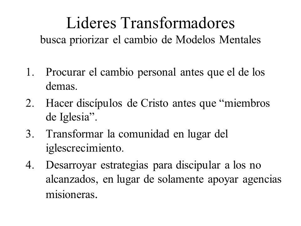 Lideres Transformadores busca priorizar el cambio de Modelos Mentales