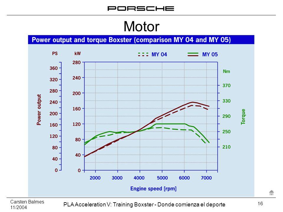‹header› ‹date/time› Motor ‹footer›