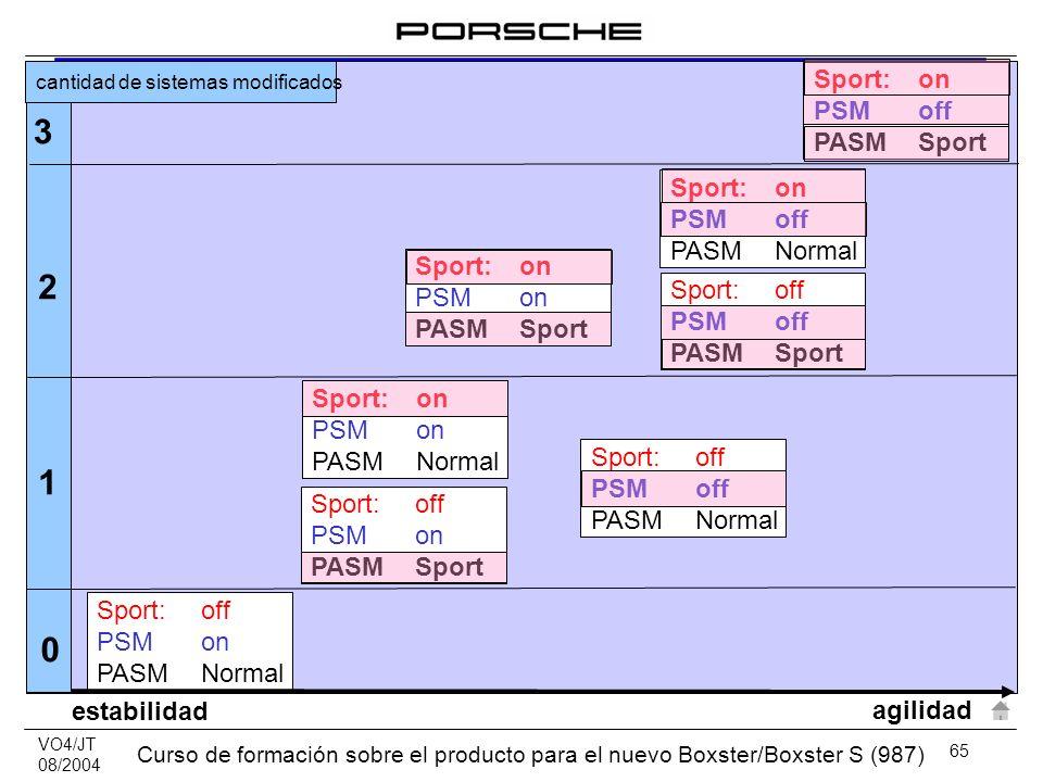 3 2 1 Sport: on PSM off PASM Sport Sport: on PSM off PASM Normal