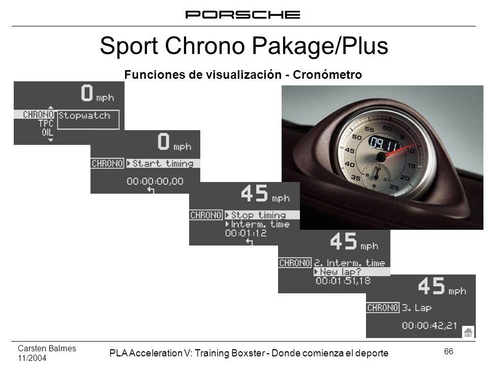 Sport Chrono Pakage/Plus