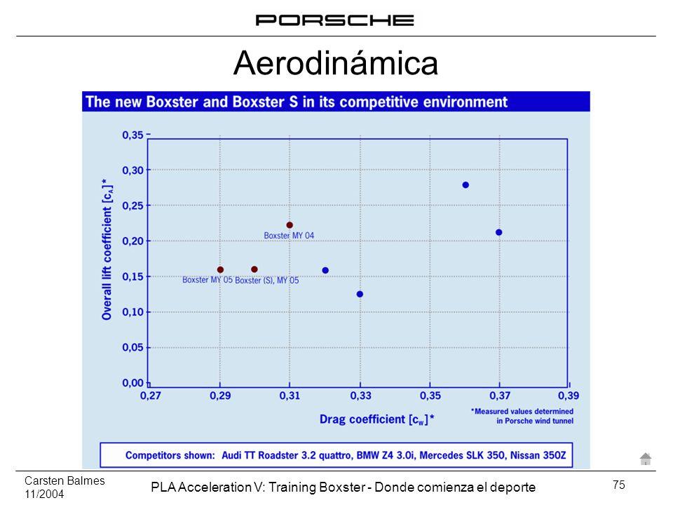 ‹header› ‹date/time› Aerodinámica ‹footer›