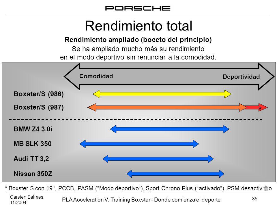 Rendimiento ampliado (boceto del principio)