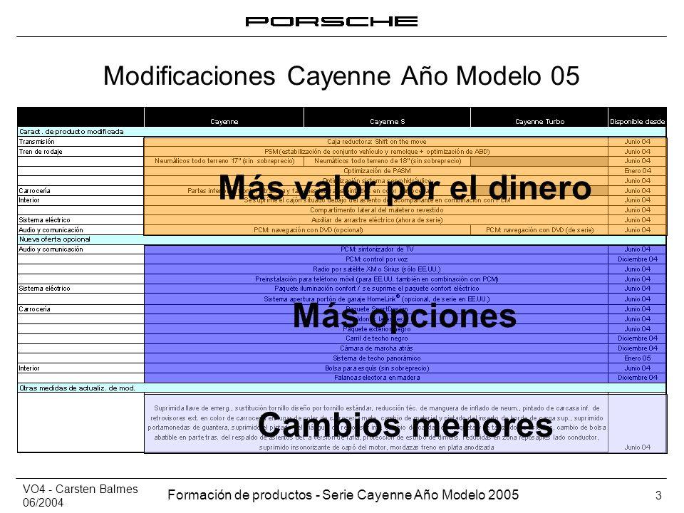 Modificaciones Cayenne Año Modelo 05