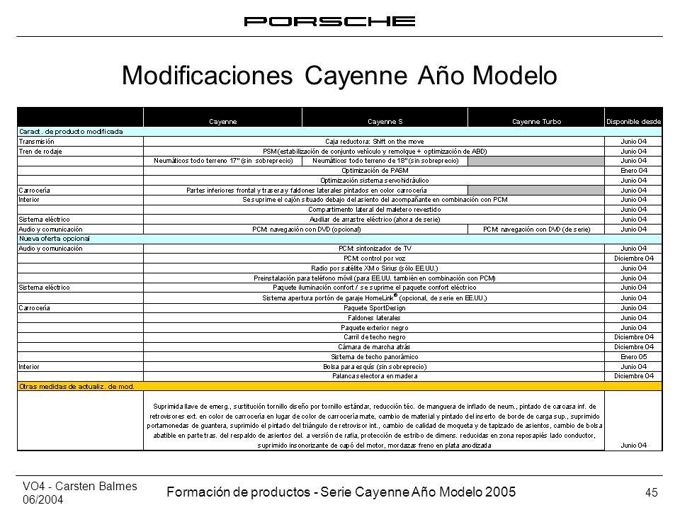 Modificaciones Cayenne Año Modelo