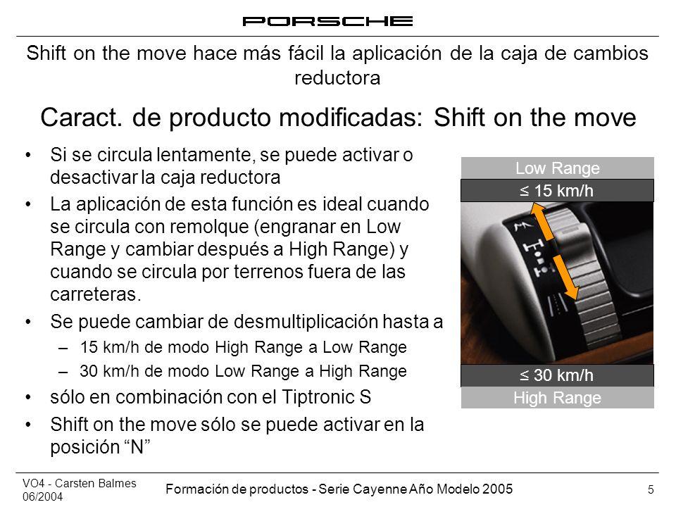 Caract. de producto modificadas: Shift on the move