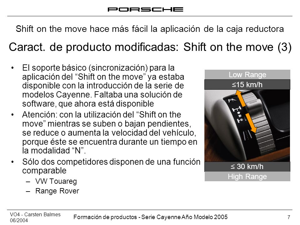 Caract. de producto modificadas: Shift on the move (3)