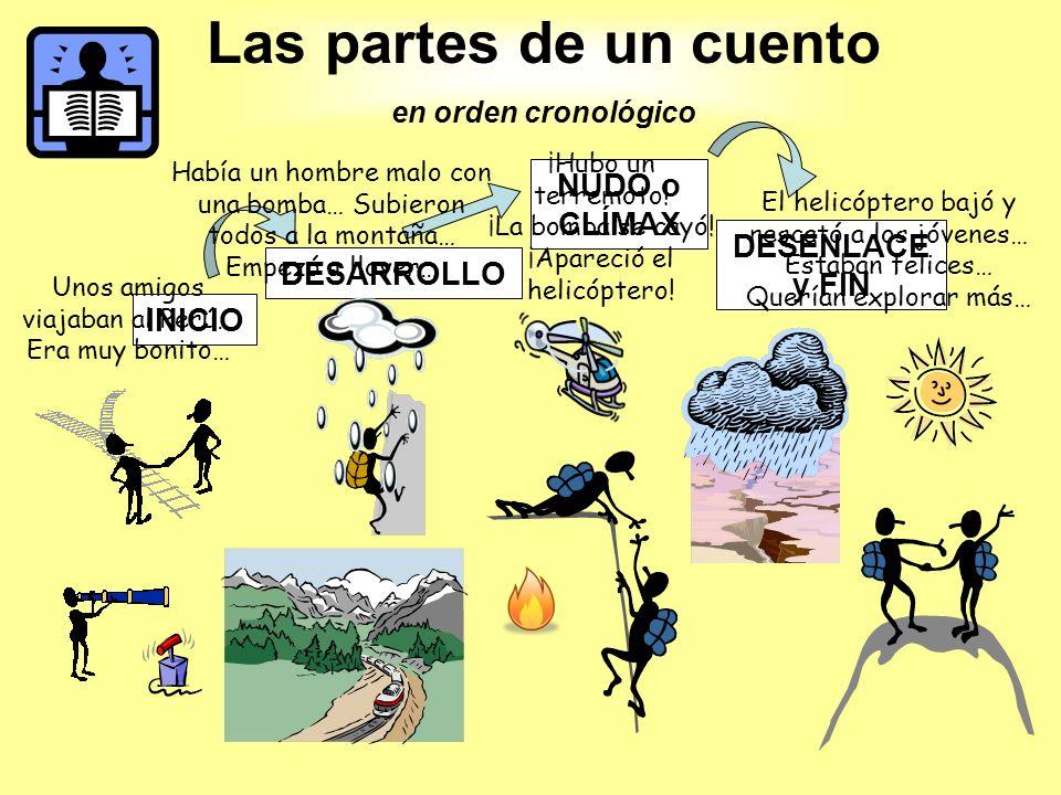 Las partes de un cuento NUDO o CLÍMAX DESENLACE y FIN DESARROLLO