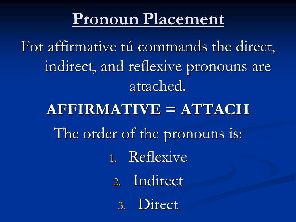 The order of the pronouns is: