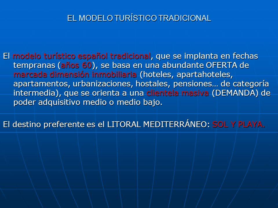 EL MODELO TURÍSTICO TRADICIONAL
