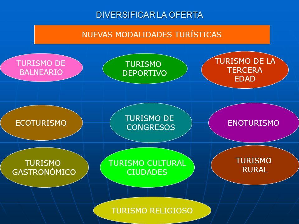 DIVERSIFICAR LA OFERTA