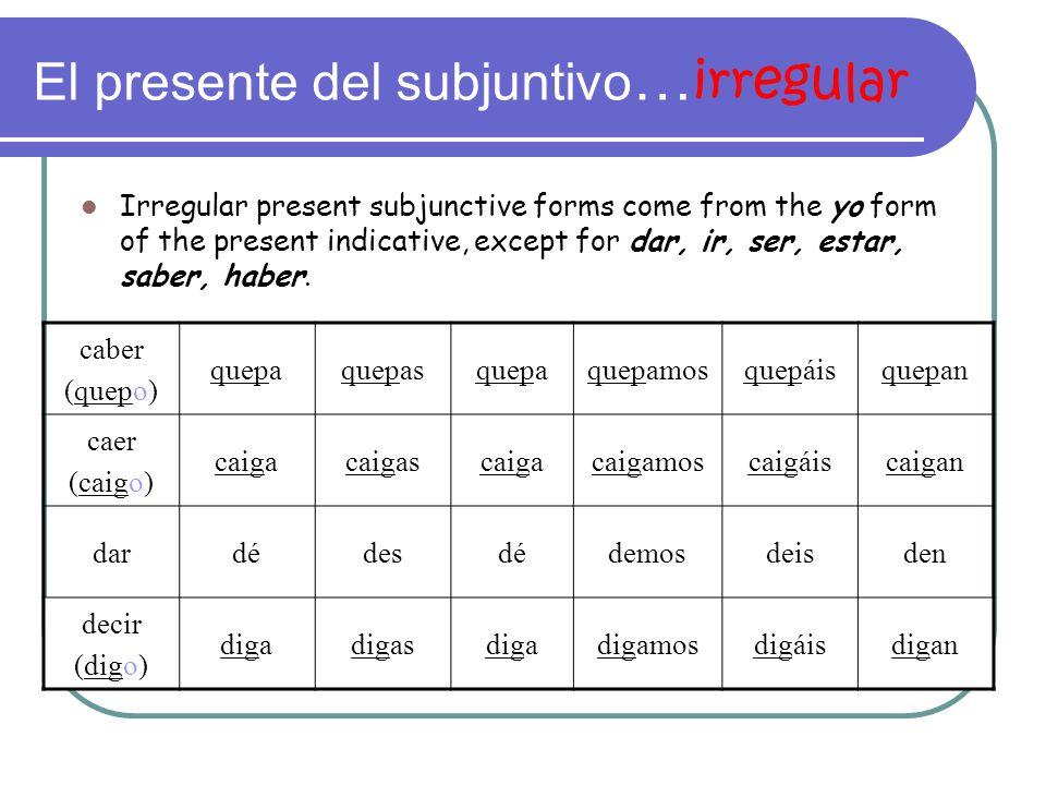 El presente del subjuntivo…irregular