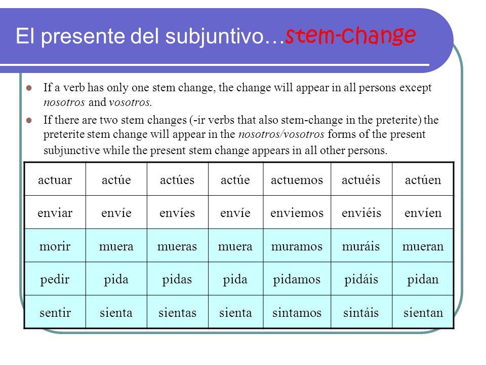 El presente del subjuntivo…stem-change