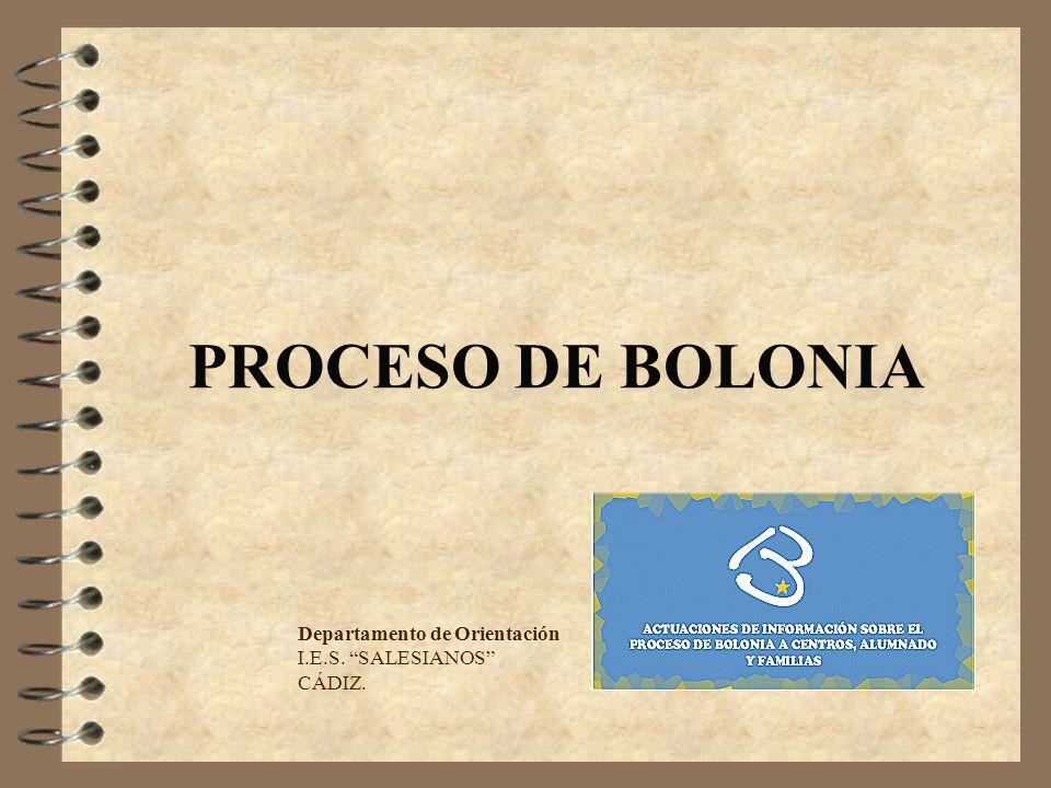 PROCESO DE BOLONIA Departamento de Orientación I.E.S. SALESIANOS