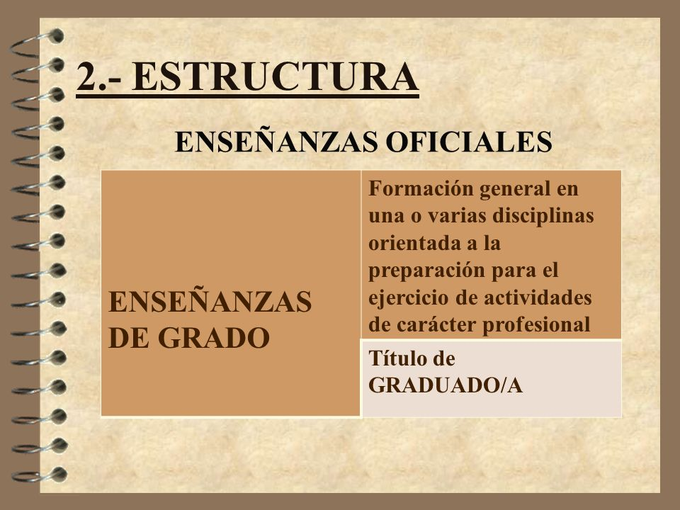 2.- ESTRUCTURA ENSEÑANZAS OFICIALES ENSEÑANZAS DE GRADO