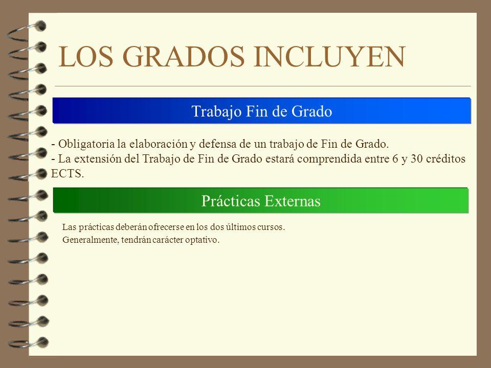 LOS GRADOS INCLUYEN Trabajo Fin de Grado Prácticas Externas