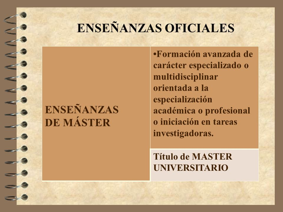 ENSEÑANZAS OFICIALES ENSEÑANZAS DE MÁSTER