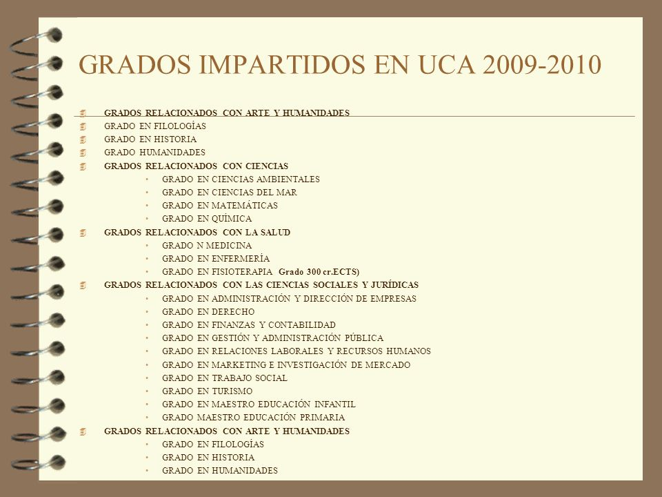GRADOS IMPARTIDOS EN UCA 2009-2010