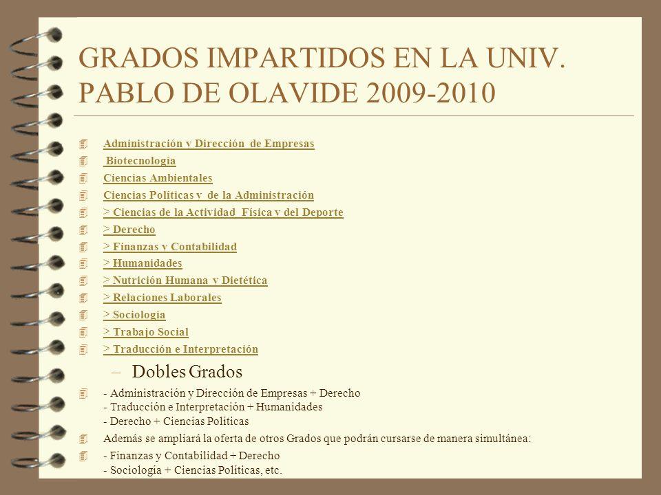 GRADOS IMPARTIDOS EN LA UNIV. PABLO DE OLAVIDE 2009-2010