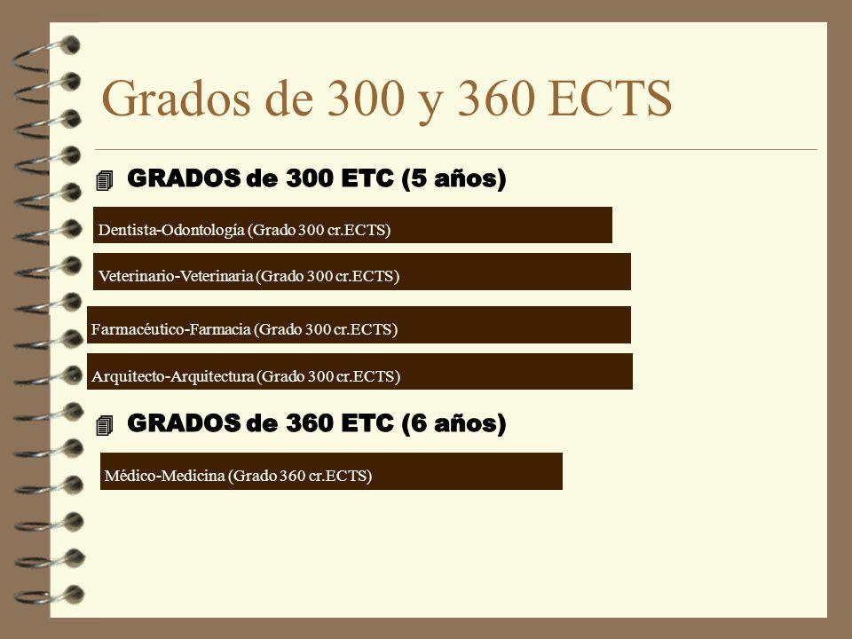 Grados de 300 y 360 ECTS GRADOS de 300 ETC (5 años)