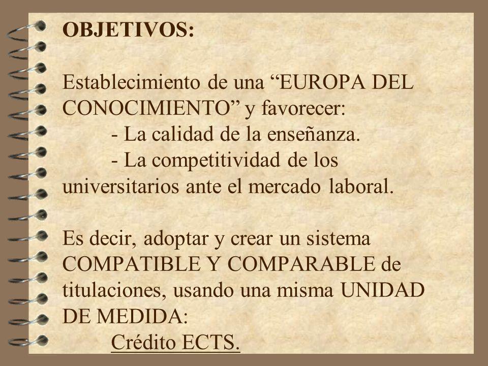 OBJETIVOS: Establecimiento de una EUROPA DEL CONOCIMIENTO y favorecer: - La calidad de la enseñanza.