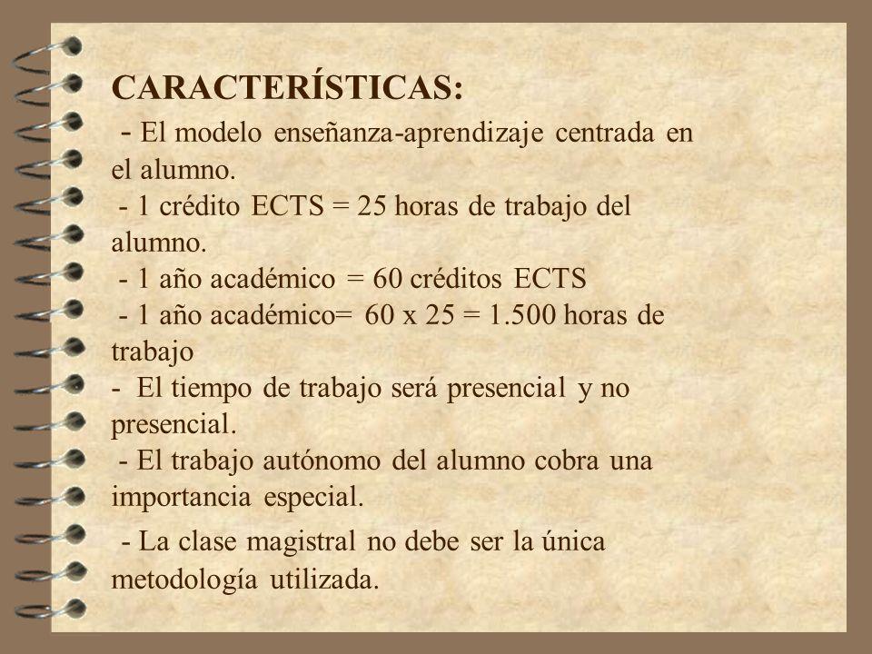 CARACTERÍSTICAS: - El modelo enseñanza-aprendizaje centrada en el alumno.