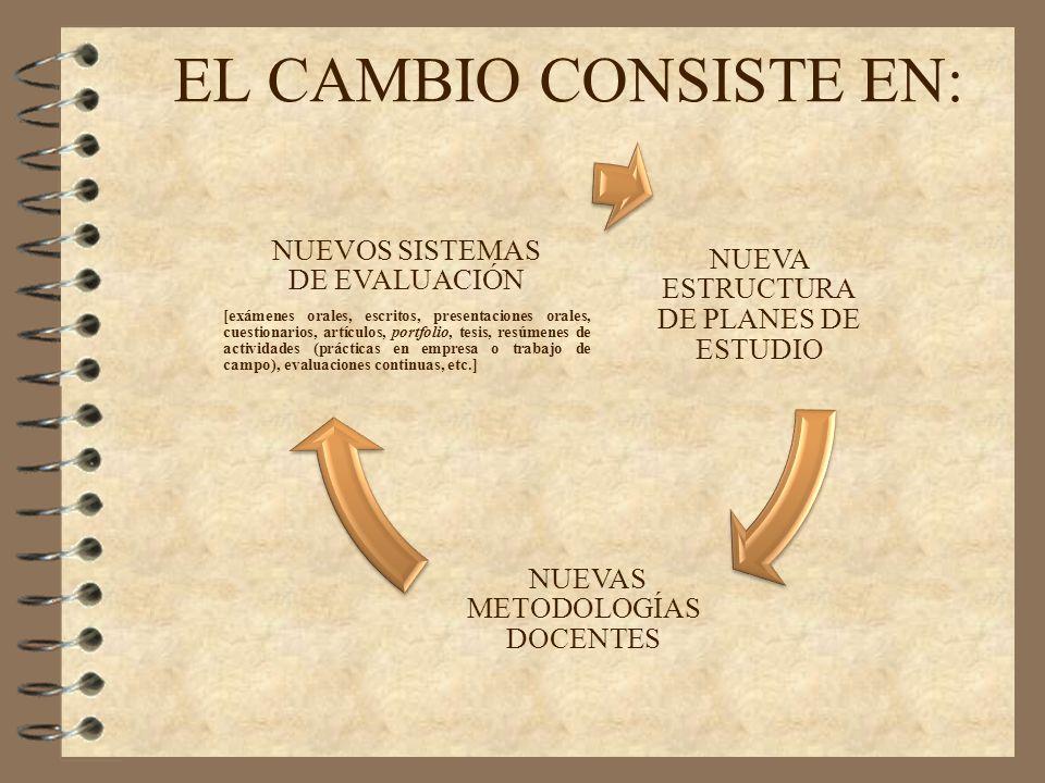 EL CAMBIO CONSISTE EN: NUEVA ESTRUCTURA DE PLANES DE ESTUDIO