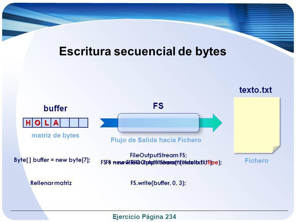Escritura secuencial de bytes