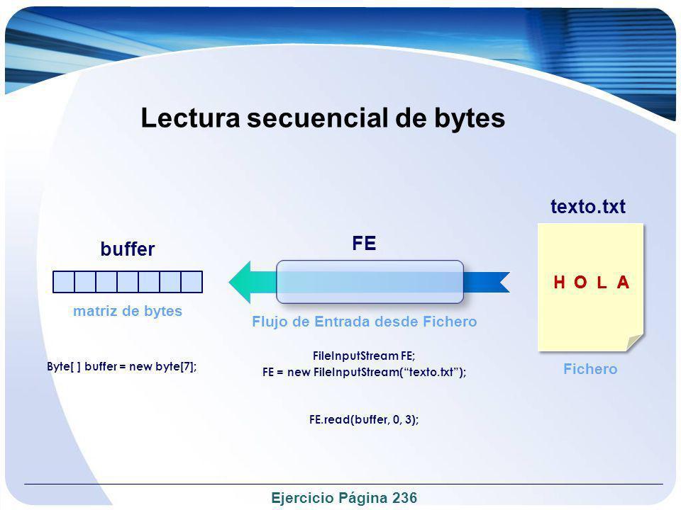 Lectura secuencial de bytes