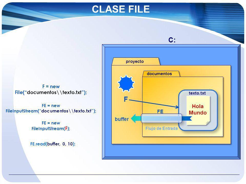 CLASE FILE C: F Hola Mundo F = new File( documentos\\texto.txt ); FE