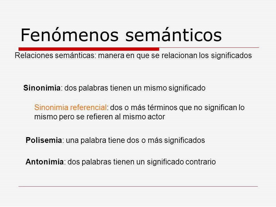Fenómenos semánticos Relaciones semánticas: manera en que se relacionan los significados. Sinonimia: dos palabras tienen un mismo significado.