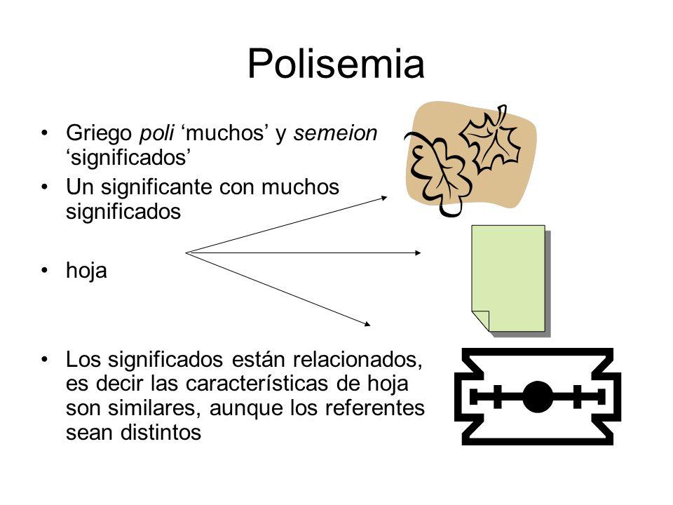 Polisemia Griego poli 'muchos' y semeion 'significados'