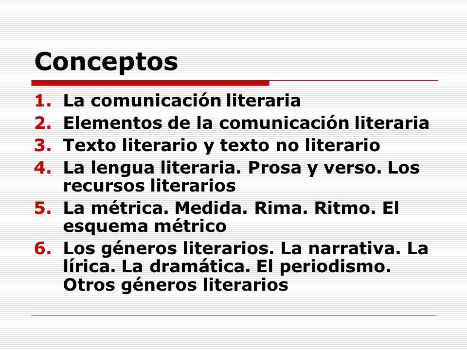 Conceptos La comunicación literaria