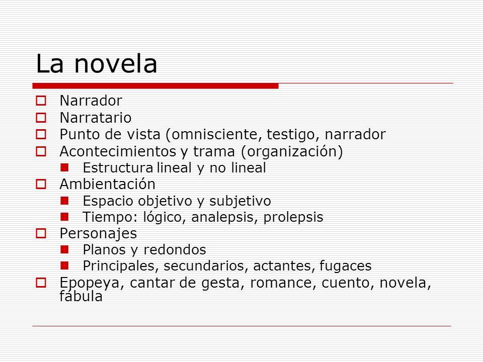 La novela Narrador Narratario