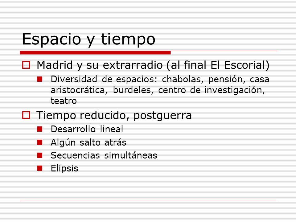 Espacio y tiempo Madrid y su extrarradio (al final El Escorial)