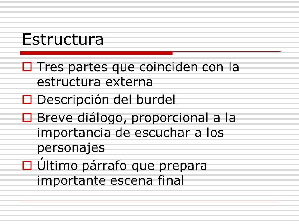 Estructura Tres partes que coinciden con la estructura externa