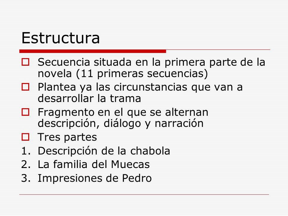 Estructura Secuencia situada en la primera parte de la novela (11 primeras secuencias) Plantea ya las circunstancias que van a desarrollar la trama.