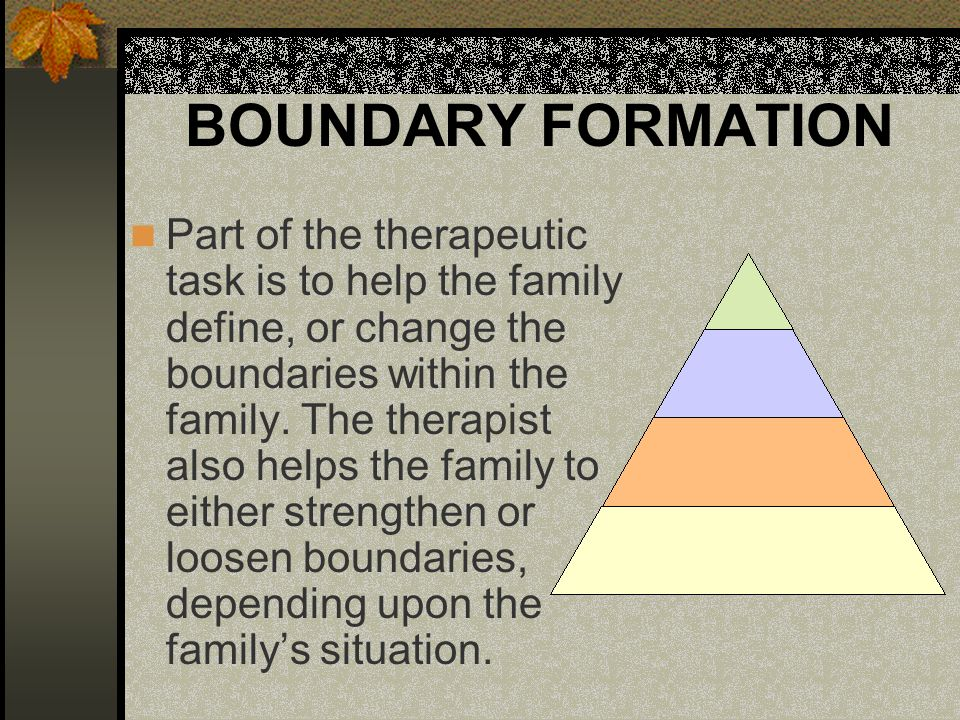 BOUNDARY FORMATION