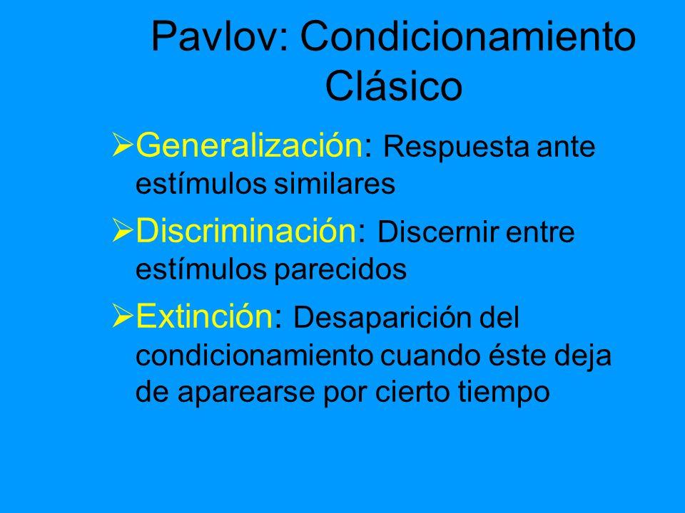 Pavlov: Condicionamiento Clásico