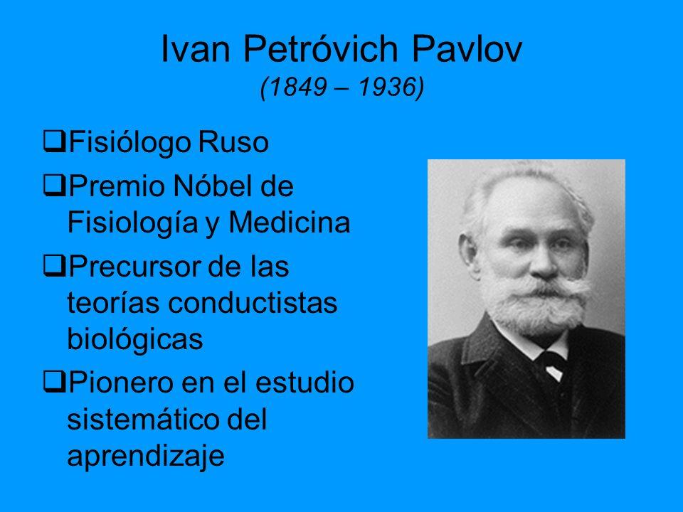 Ivan Petróvich Pavlov (1849 – 1936)