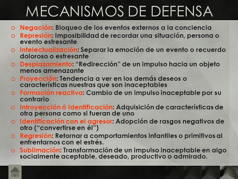 MECANISMOS DE DEFENSA Negación: Bloqueo de los eventos externos a la conciencia.