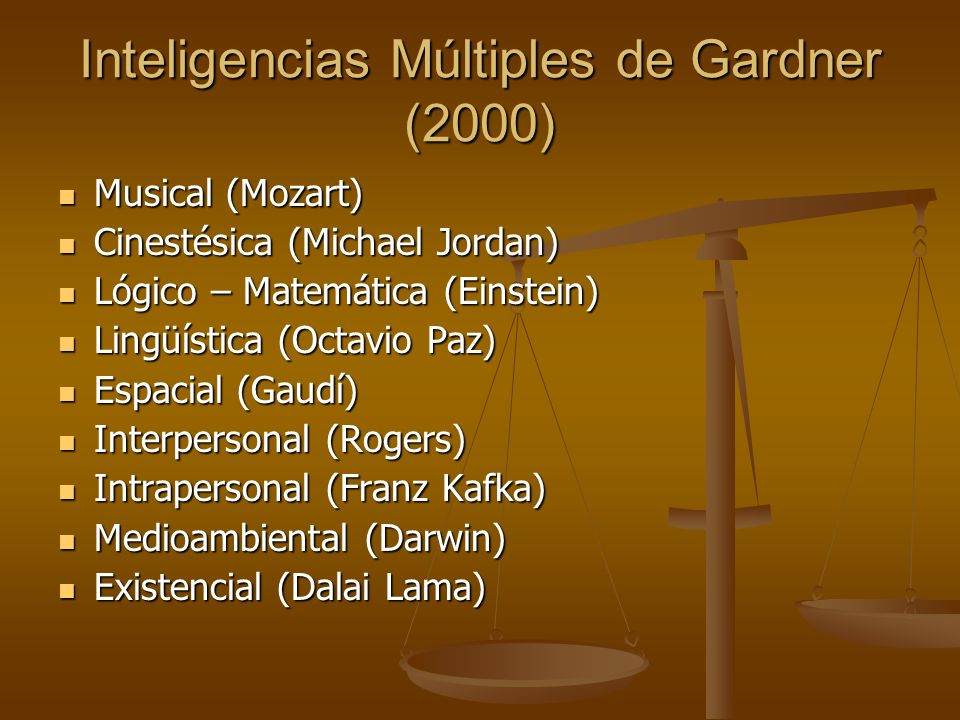 Inteligencias Múltiples de Gardner (2000)