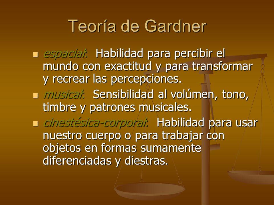 Teoría de Gardnerespacial: Habilidad para percibir el mundo con exactitud y para transformar y recrear las percepciones.