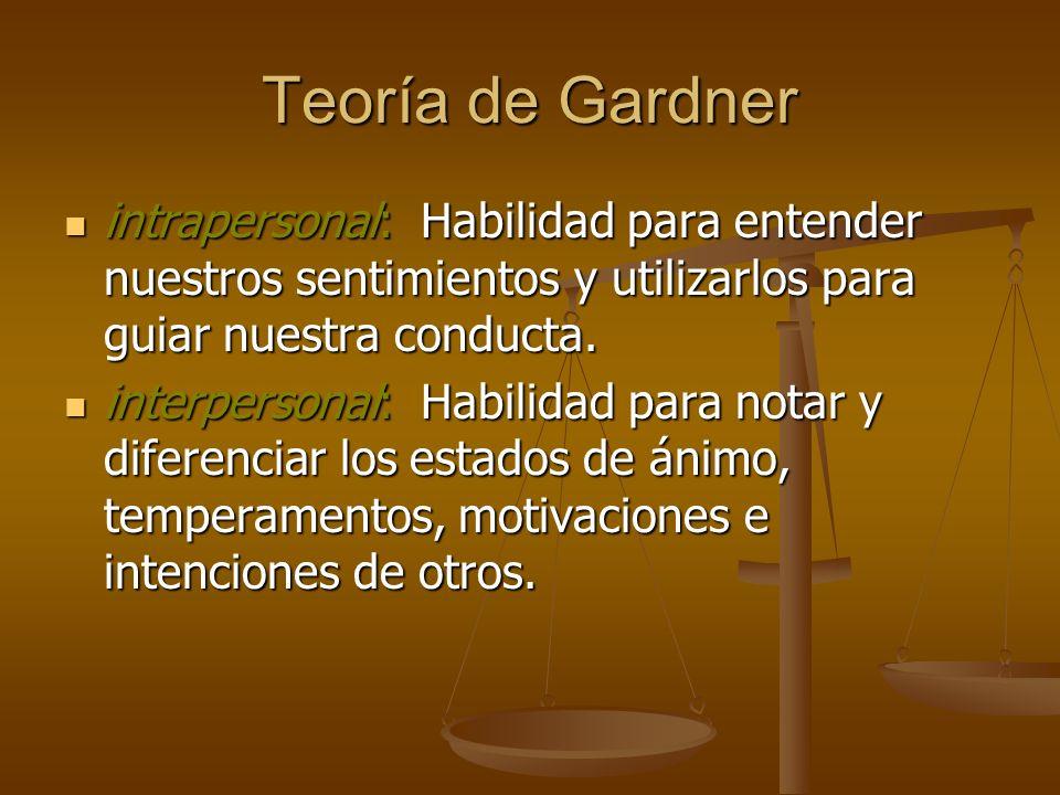 Teoría de Gardner intrapersonal: Habilidad para entender nuestros sentimientos y utilizarlos para guiar nuestra conducta.